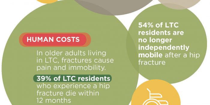 Osteoporosis & Long-Term Care